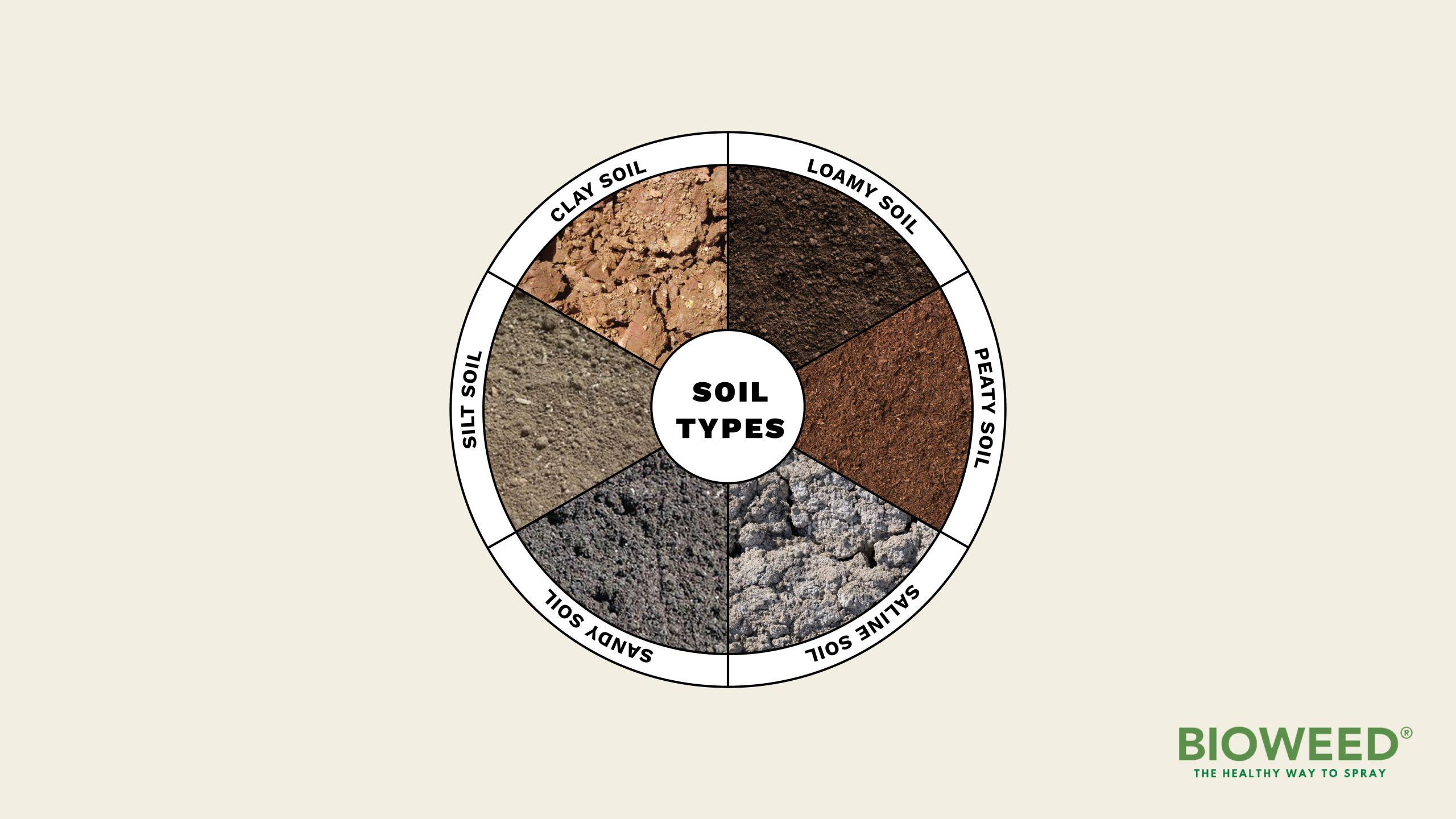 6-common-soil-types